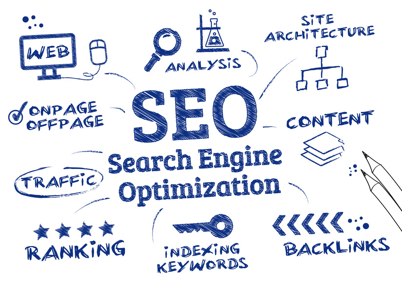 Načrt optimizacije spletne strani
