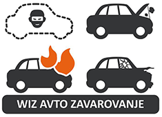 WIZ avto zavarovanje